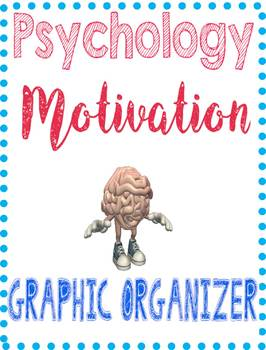 Psychology Motivation and Work Concept Graphic Organizer