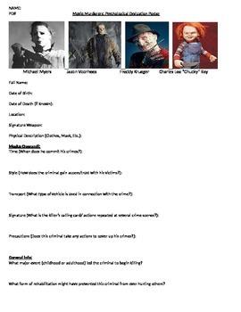 Psychology - Movie Murderer Project (Rubric)