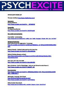 Psychology videos list