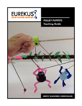 STEAM - Pulley Puppets Teaching Guide