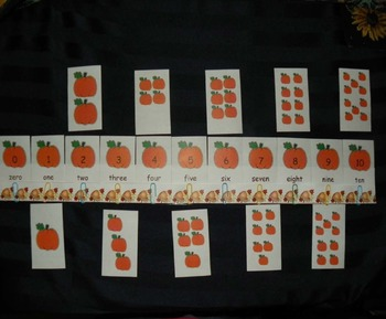 Pumpkin Number Line