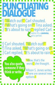 Punctuating Dialogue Poster
