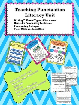 Punctuating Sentences Writing Unit - Common Core Aligned