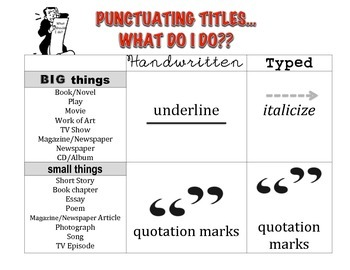 Punctuating Titles MLA printable