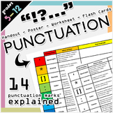 Punctuation Graphic Organizer