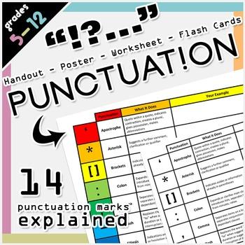 Punctuation Graphic Organizer