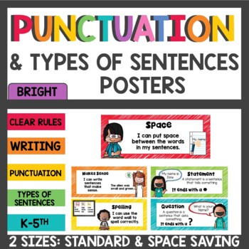 Punctuation / Types of Sentences / Writing Posters