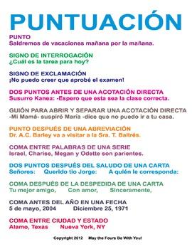 Punctuation in Spanish (Puntuacion)