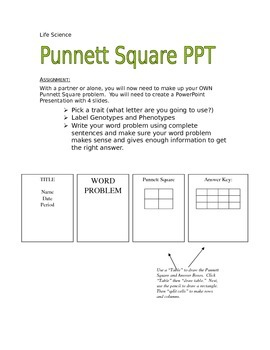 Punnett Square PowerPoint Project - Life Science 7th Grade
