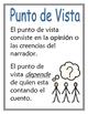 Punto de Vista Mini Posters Point of View Mini Posters