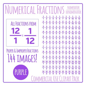 Purple Numerical Fractions - Numerator and Denominator Com
