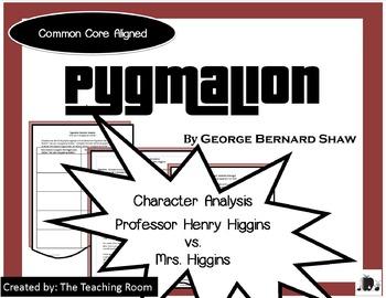 Pygmalion Characterization Henry Higgins & Mrs. Higgins (G