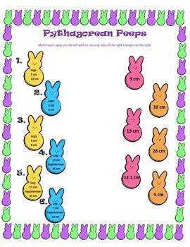 Pythagorean Peeps