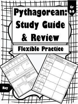 Pythagorean Review
