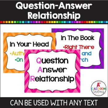 QAR- Question Answer Relationship {17 anchor charts, bookm
