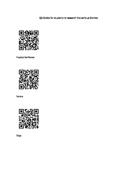 QR Codes for various Biomes