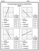 QUIZ Linear Equations Slope Graphing x-intercept y-interce