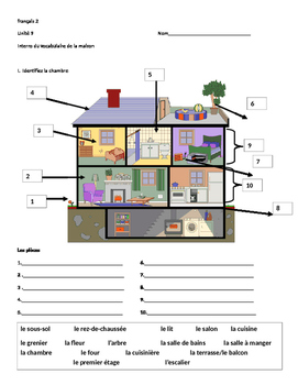 QUIZ on the House and Furnishings in French