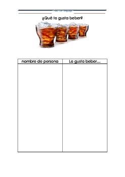 ¿Qué te gusta beber?