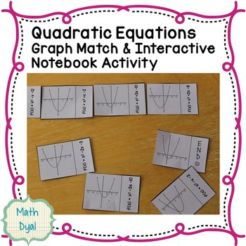 Quadratic Equations Graph Match Dominoes & Interactive Not
