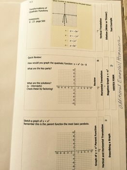 Quadratic Function Transformations Interactive Notes