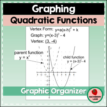 Quadratic Functions Graphic Organizer  - Graphing Parabola