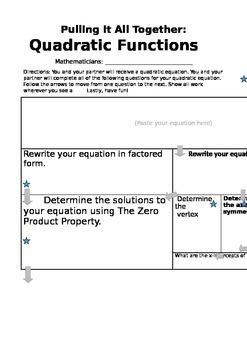 Quadratic Functions Summary