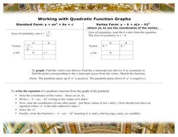 Quadratic Functions Summary Sheet