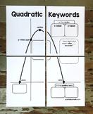 Quadratics Keywords poster