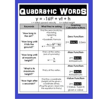 Quadratics Keywords poster {chart}