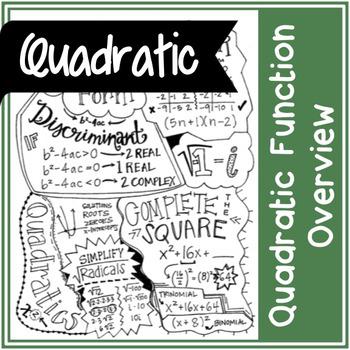 Quadratic Function Overview | Doodle Notes