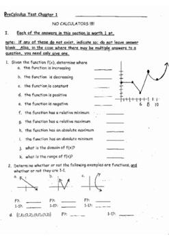Precalculus: Review of Quadratics, Inverses, Composition,