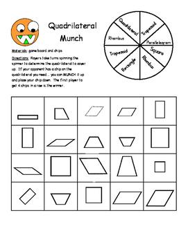 Quadrilateral Munch
