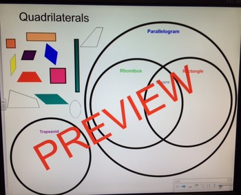 Quadrilaterals Venn Diagram