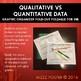 Qualitative vs Quantitative Graphic Organizer for INB with