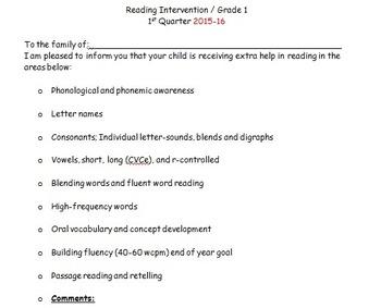 Quarterly Reading Intervention Reports