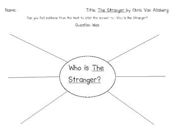 Question Web for The Stranger by Chris Van Allsberg
