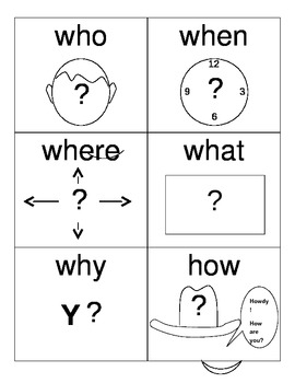 Question Word Picture Cues