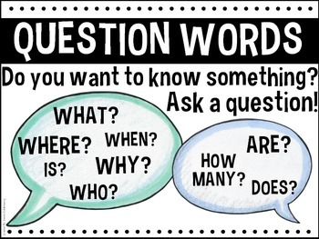 Question Word Posters