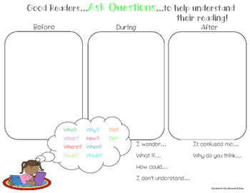 Questioning Chart