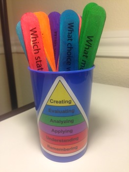Levels of Knowledge Questioning stems