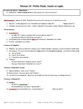 Questionnaire complémentaire à la trousse d'évaluation en