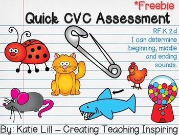 Quick CVC Assessment