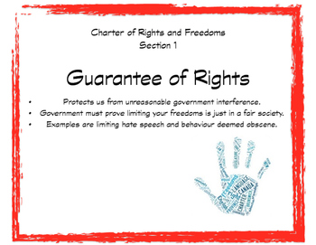 Quick Explanation of Charter of Rights and Freedoms