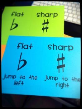 Quick Flashcard for Flat vs Sharp