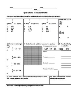 Quiz: Ratios and Rational Numbers