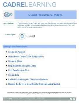 Quizlet Instructional Videos