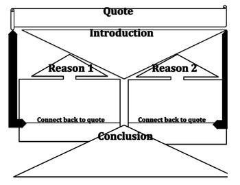 Quote Expository Essay Graphic Organizer