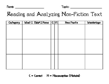 R.A.N. (Reading and Analyzing Non-fiction) Text Graphic Organizer