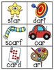 R-Controlled Vowel Sounds Pocket Chart